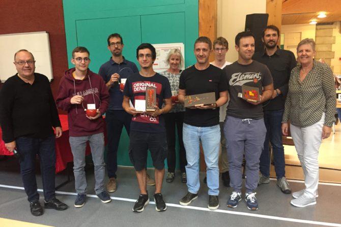 Résultats des championnats suisses individuels, couplé avec le championnat suisse des aînés